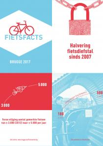 Fietsfacts sample image